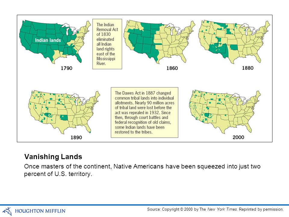 Vanishing Lands Once masters of the continent, Native Americans have been squeezed into just two percent of U.S. territory.