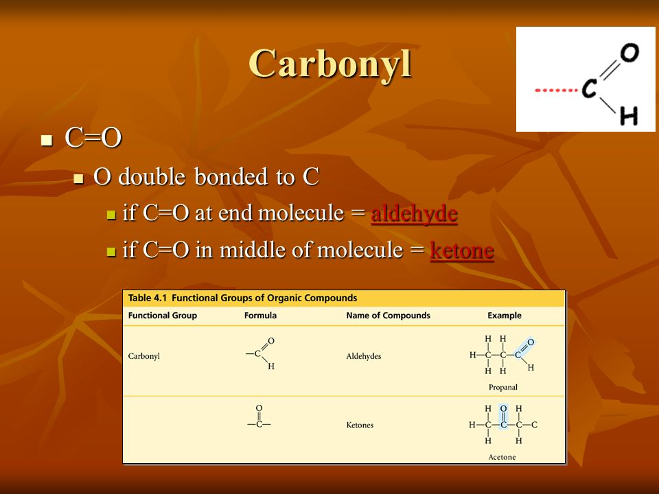 Carbonyl C=O O double bonded to C if C=O at end molecule = aldehyde