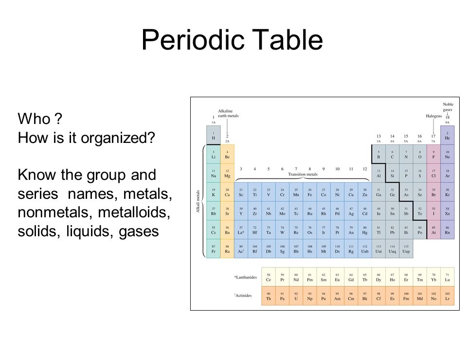 Periodic Table Who How is it organized Know the group and