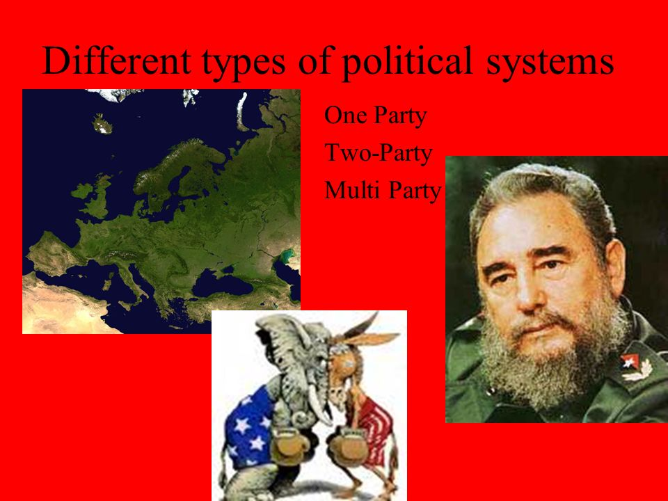 Different types of political systems