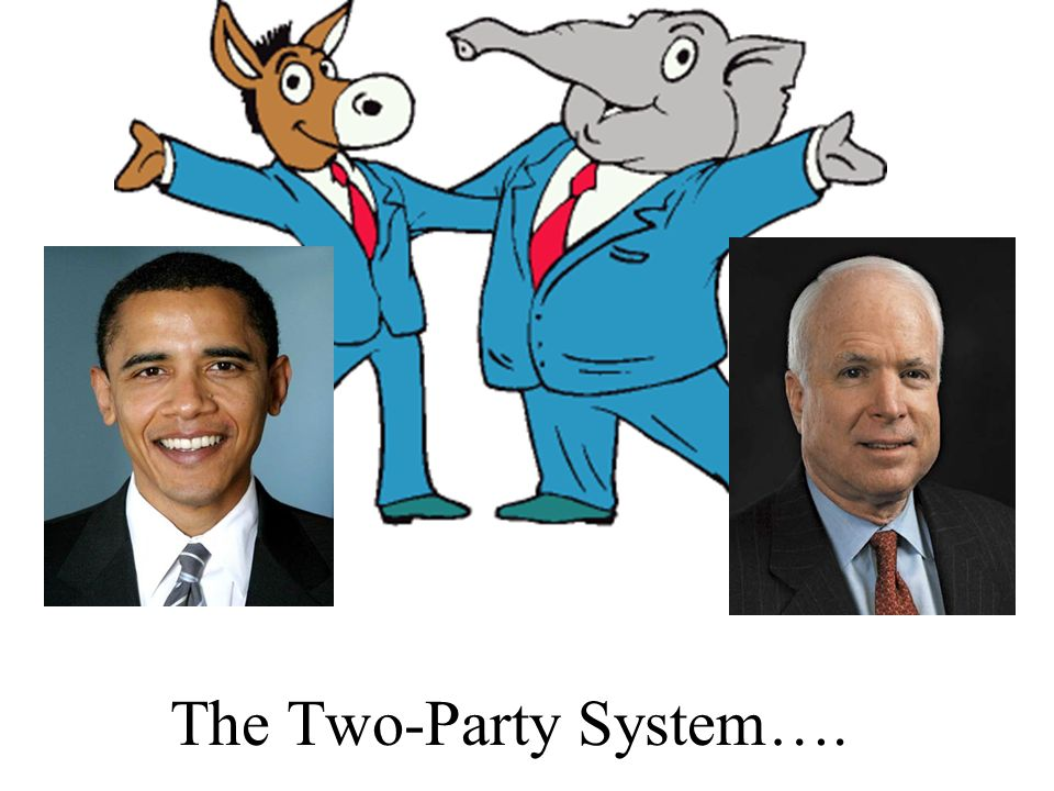 The Two-Party System….