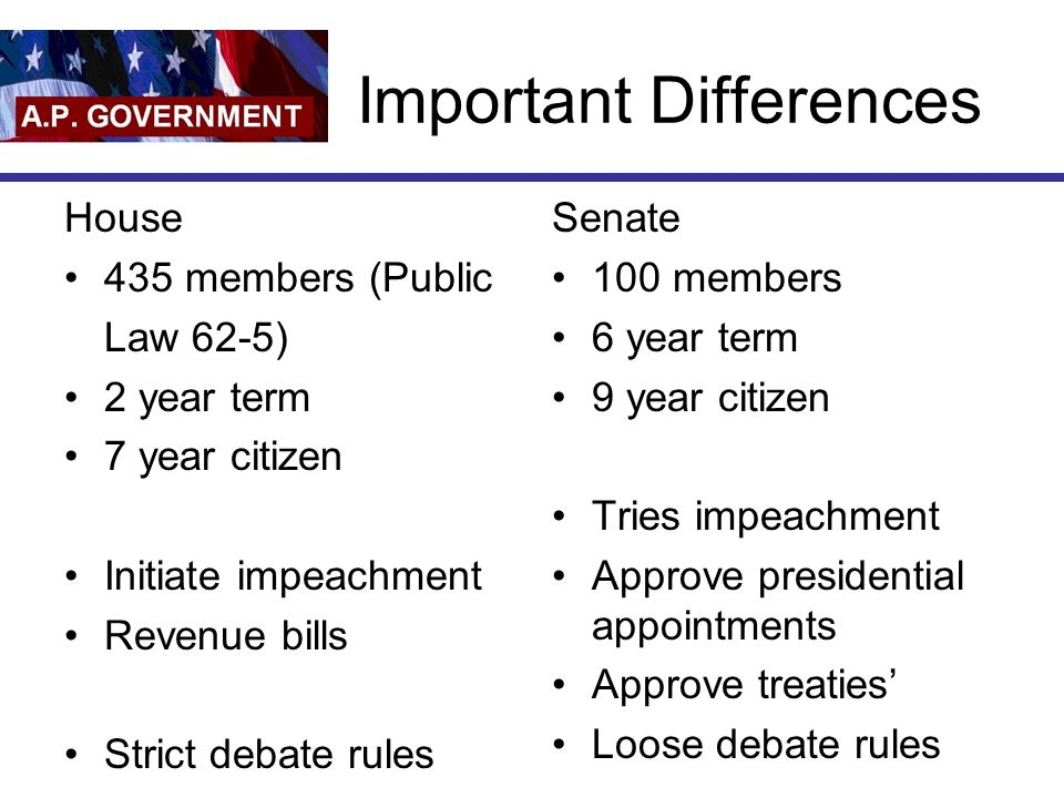 Important Differences