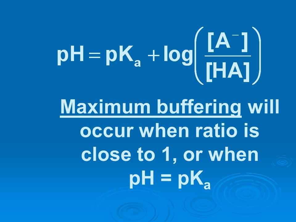 Maximum buffering will occur when ratio is close to 1, or when