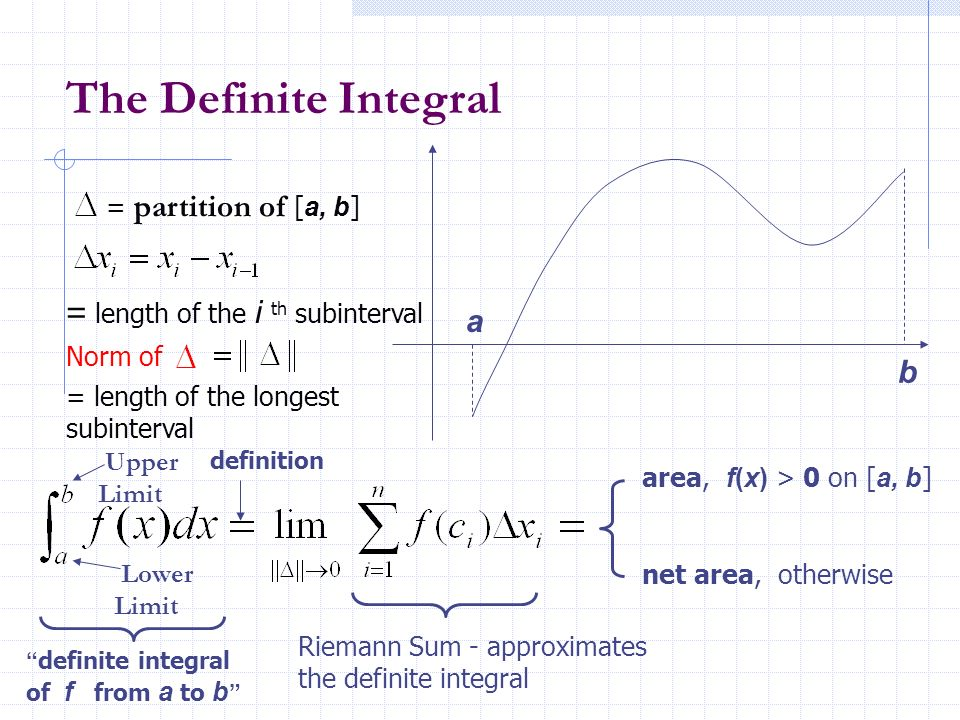 The Definite Integral = length of the i th subinterval a b
