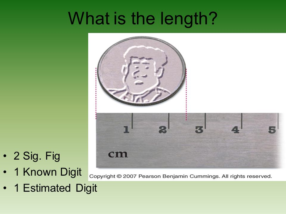 What is the length 2 Sig. Fig 1 Known Digit 1 Estimated Digit