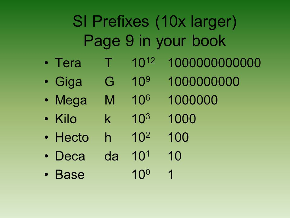 SI Prefixes (10x larger) Page 9 in your book