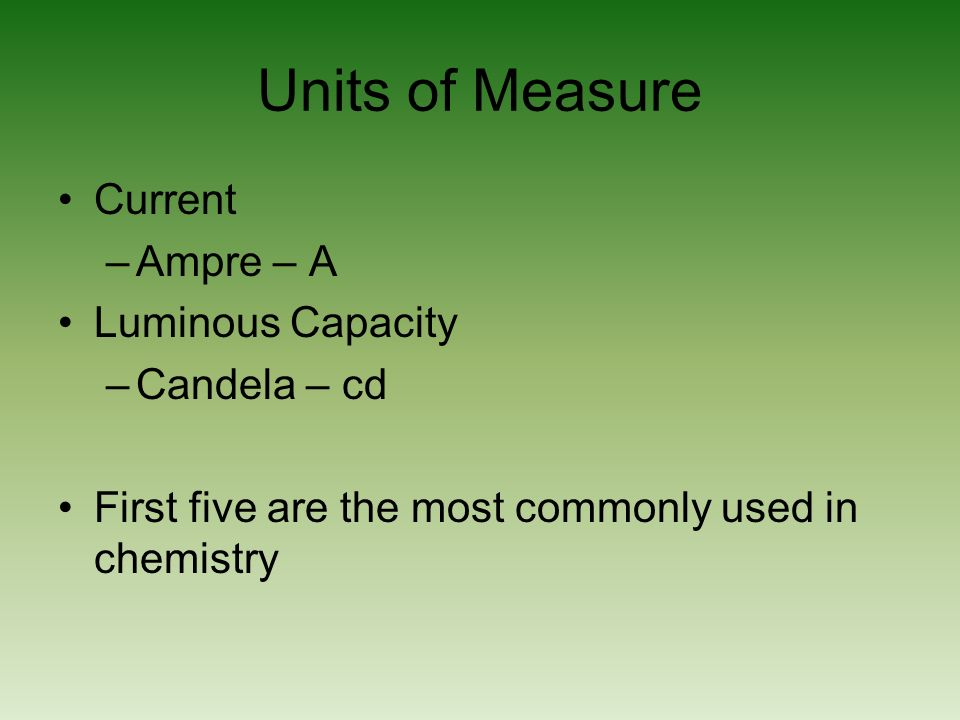 Units of Measure Current Ampre – A Luminous Capacity Candela – cd