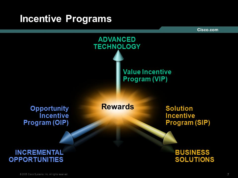 Incentive Programs Rewards ADVANCED TECHNOLOGY Value Incentive