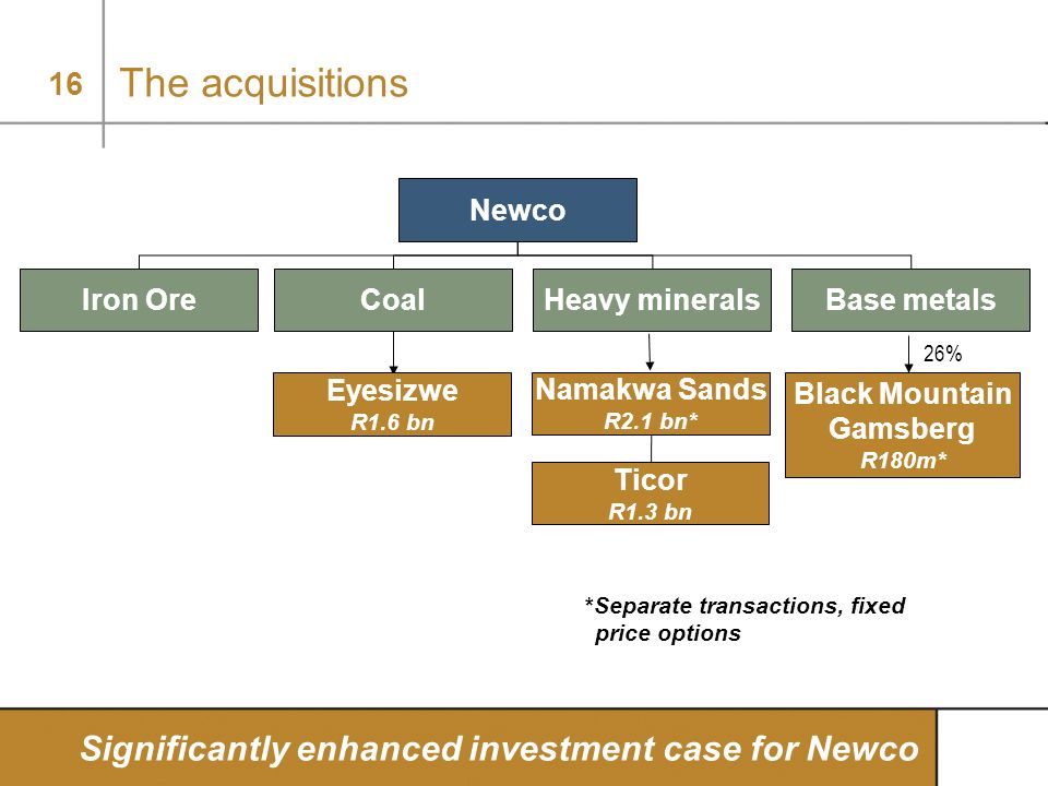 The acquisitions Significantly enhanced investment case for Newco