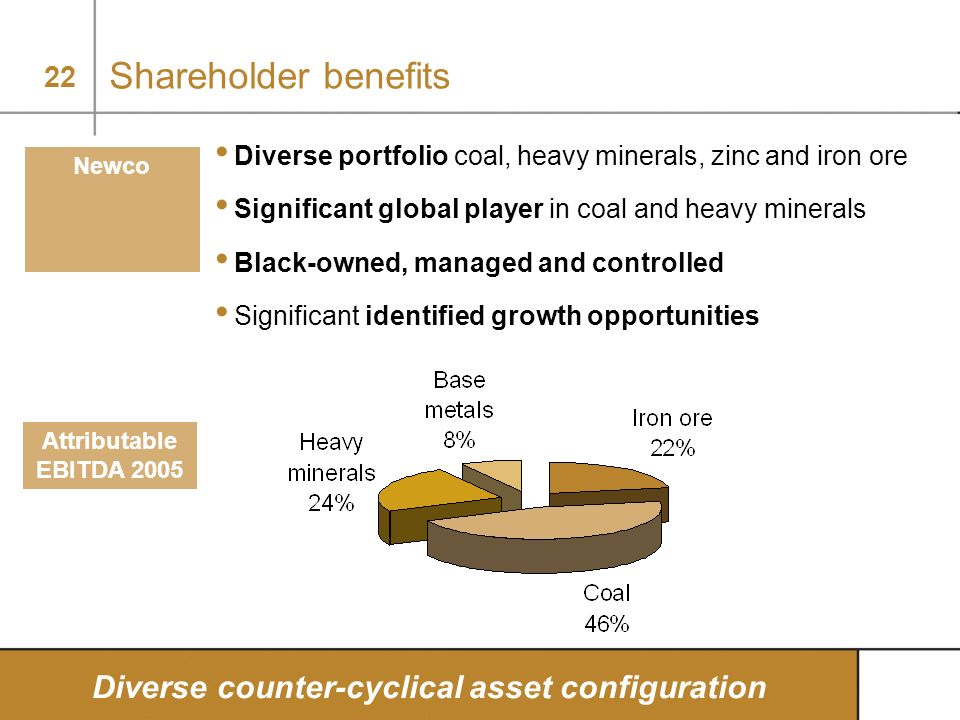 Shareholder benefits Diverse counter-cyclical asset configuration