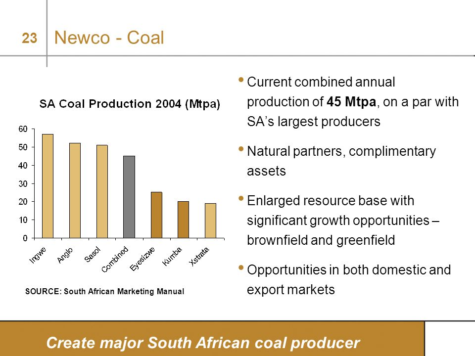 Newco - Coal Create major South African coal producer