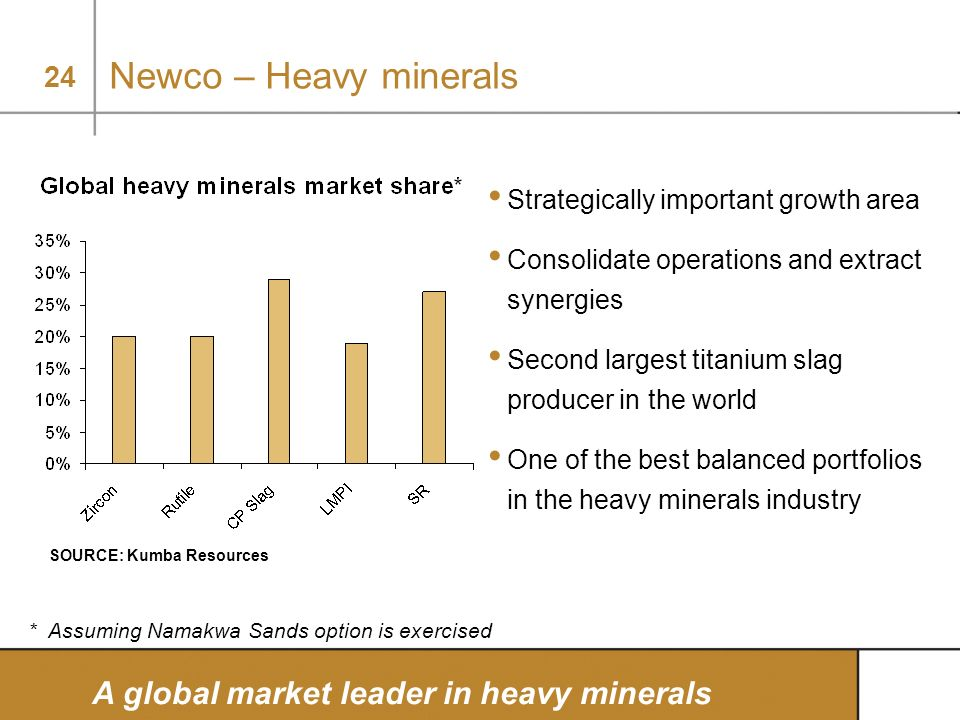 Newco – Heavy minerals A global market leader in heavy minerals