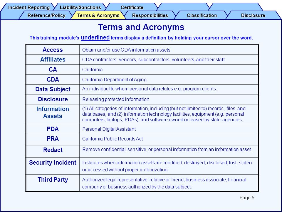 Terms and Acronyms Access Affiliates CA CDA Data Subject Disclosure