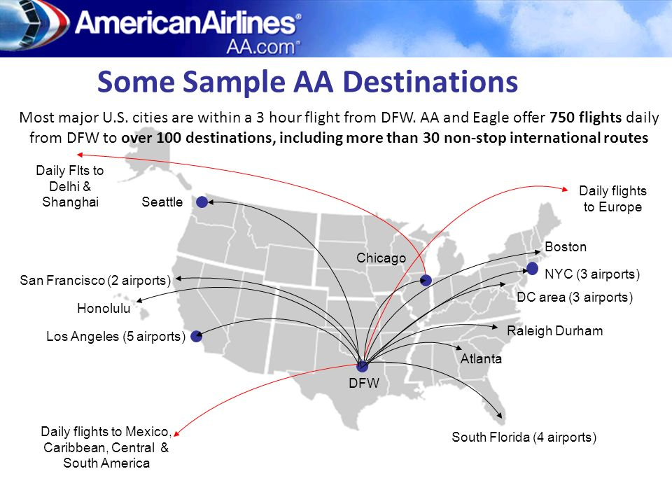 Some Sample AA Destinations