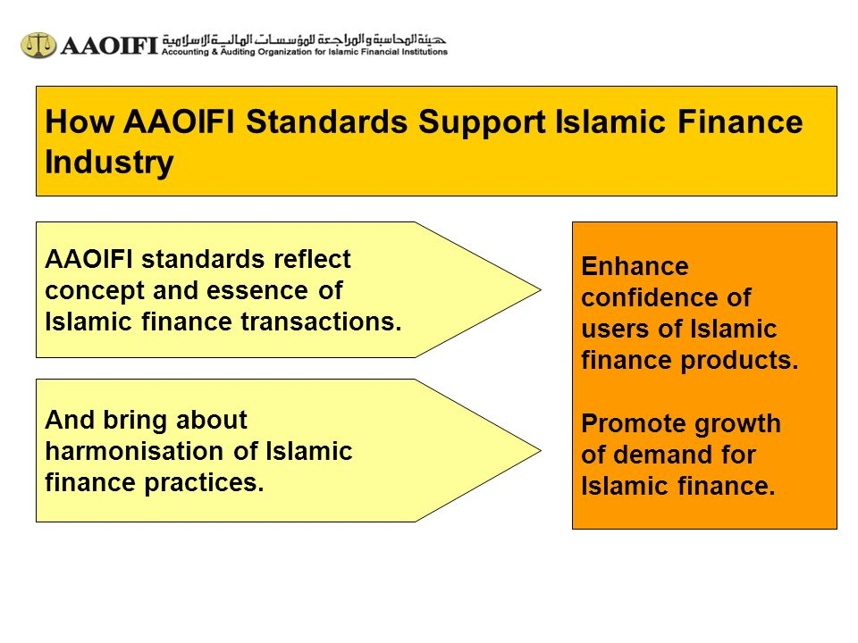 How AAOIFI Standards Support Islamic Finance Industry