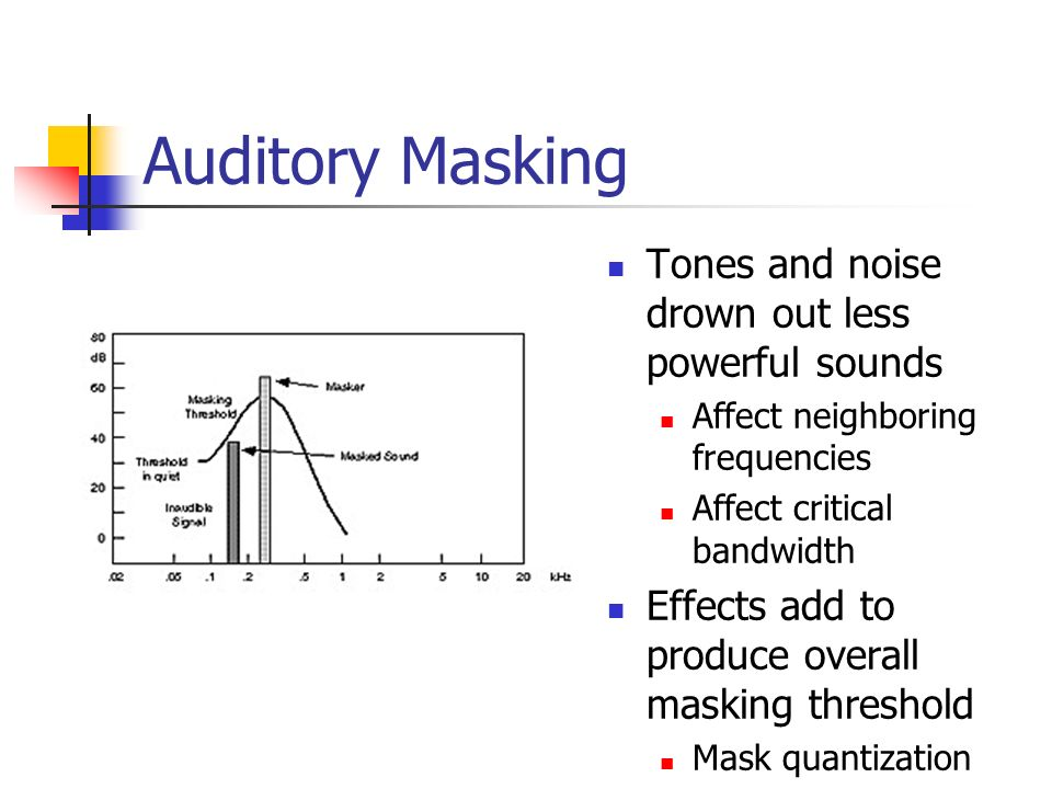 Auditory Masking Tones and noise drown out less powerful sounds