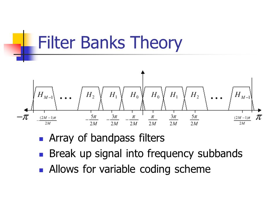 Filter Banks Theory Array of bandpass filters