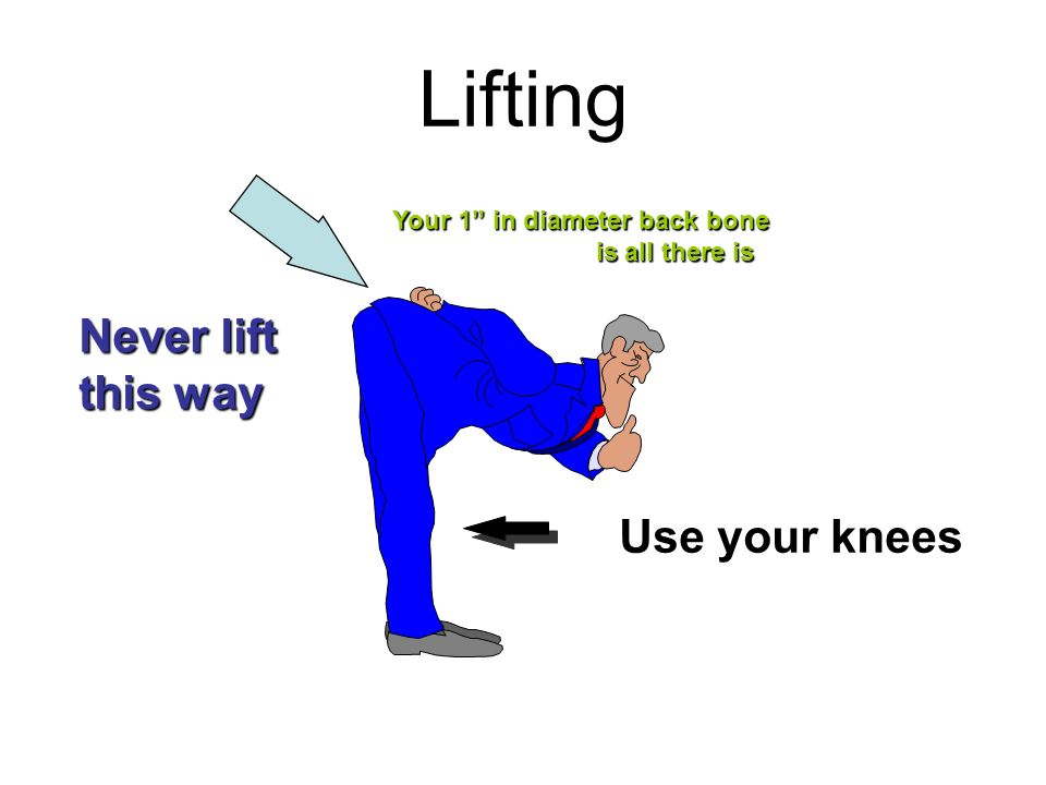 Lifting Never lift this way Use your knees