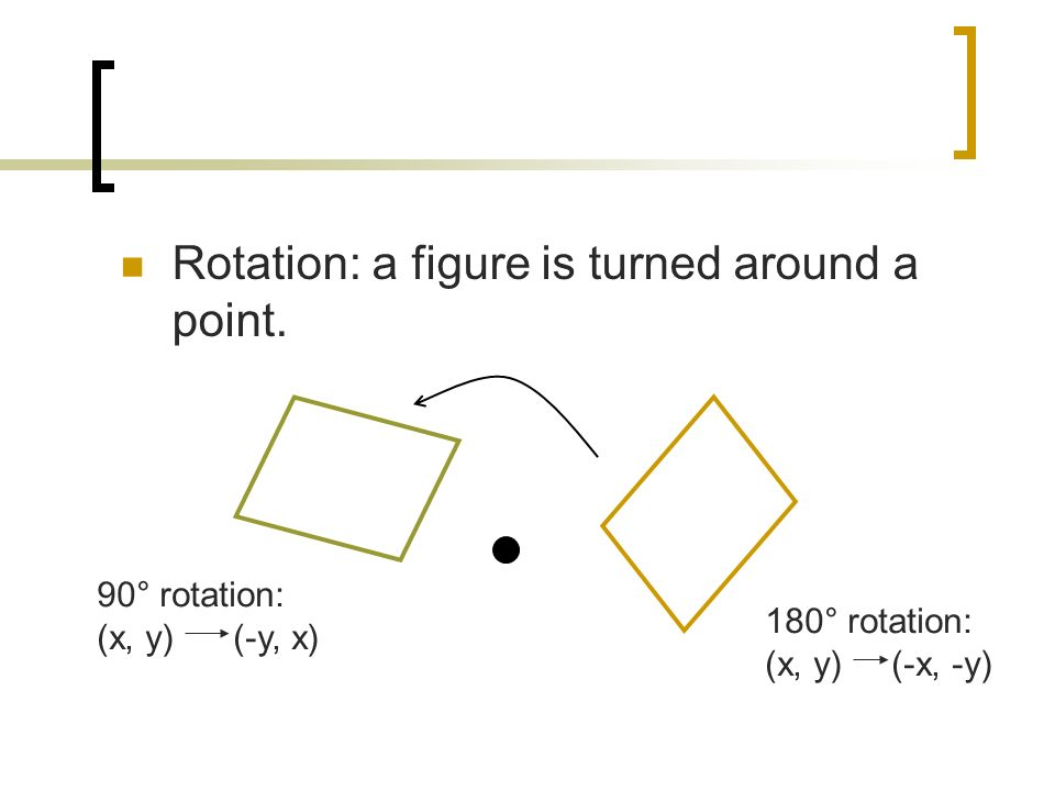 Rotation: a figure is turned around a point.