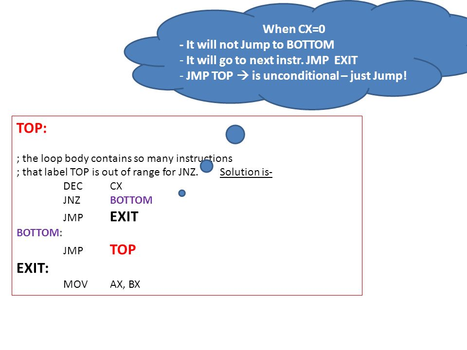 TOP: EXIT: When CX=0 - It will not Jump to BOTTOM