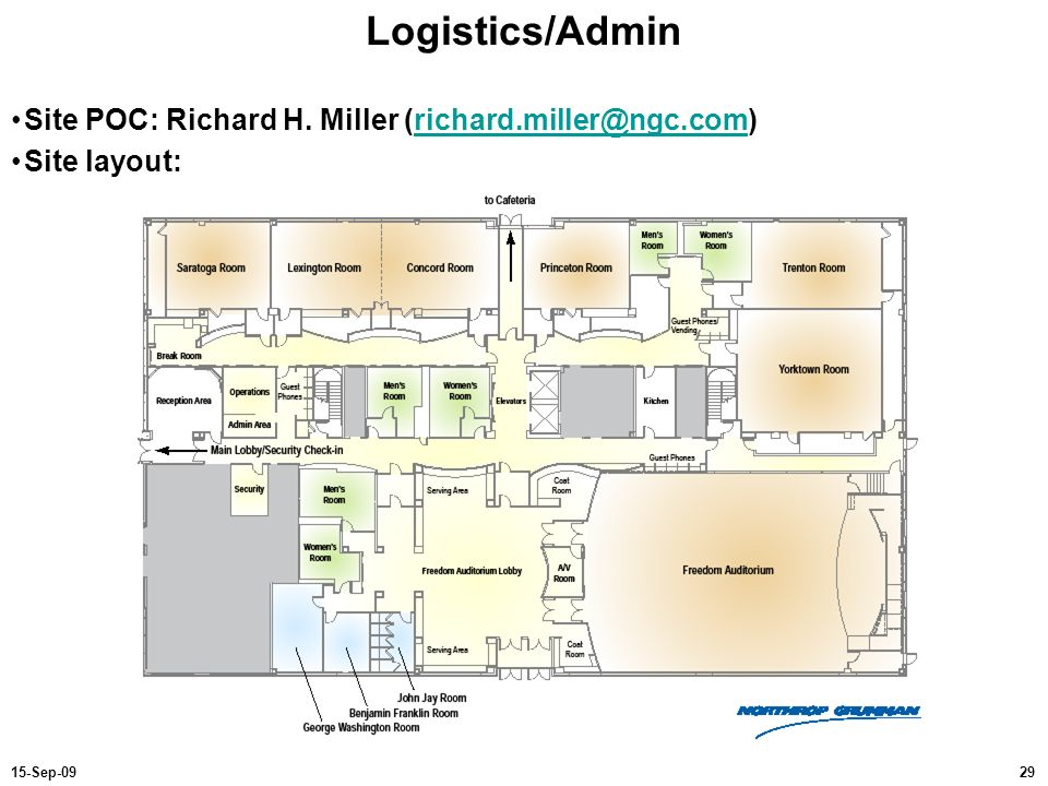 Logistics/Admin Site POC: Richard H. Miller