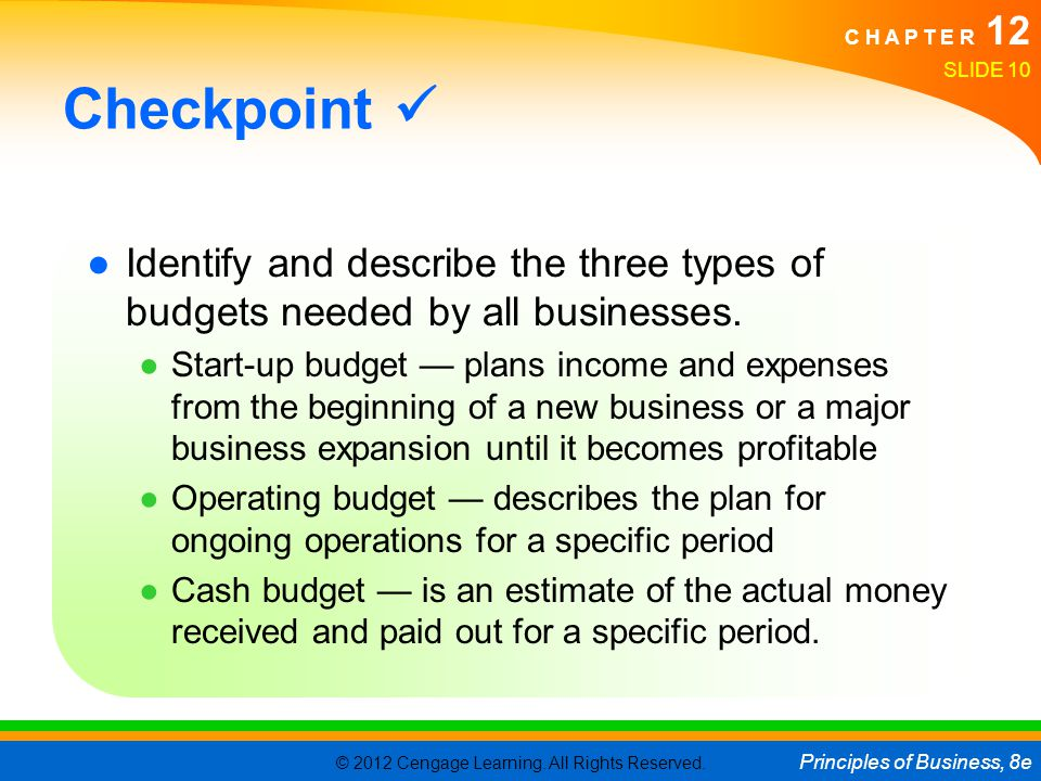 Checkpoint  Identify and describe the three types of budgets needed by all businesses.