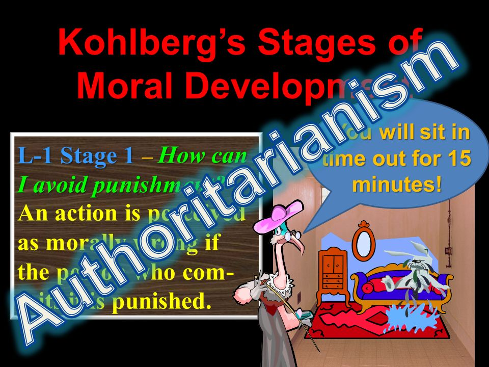 Authoritarianism Kohlberg's Stages of Moral Development L-1 Stage 1 –