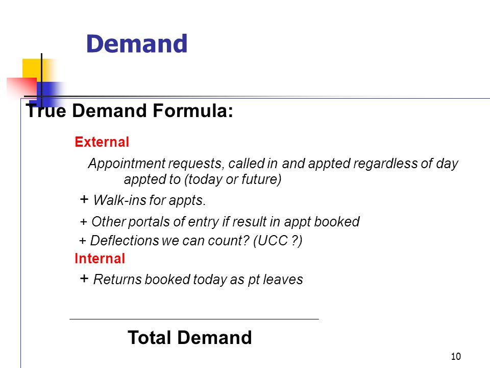 Demand True Demand Formula: