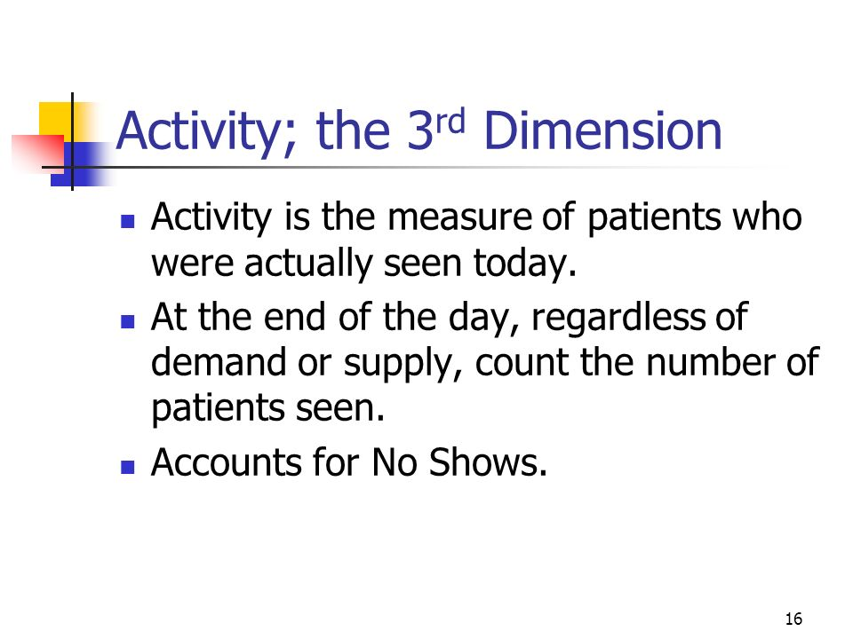 Activity; the 3rd Dimension