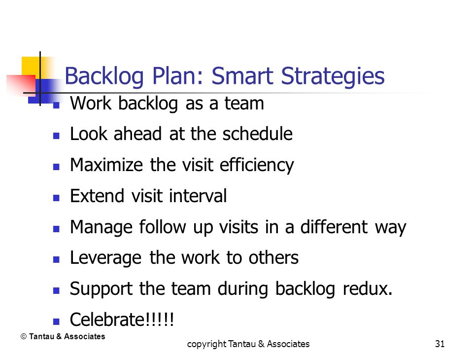 Backlog Plan: Smart Strategies