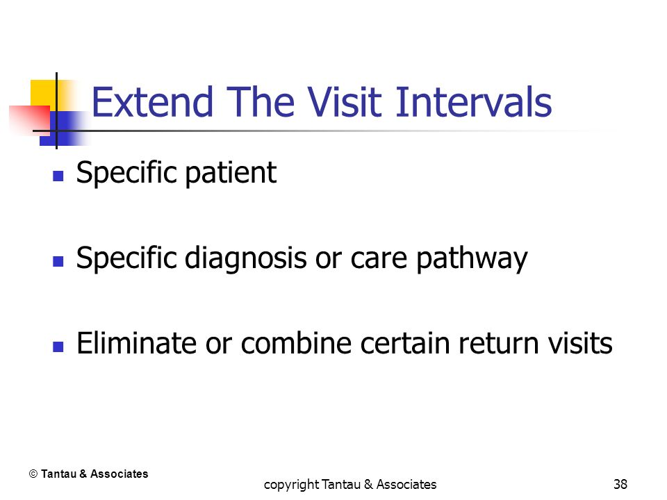 Extend The Visit Intervals