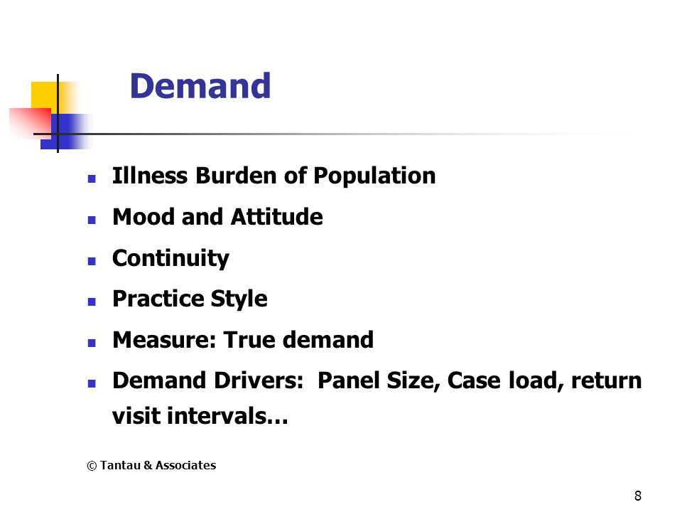 Demand Illness Burden of Population Mood and Attitude Continuity