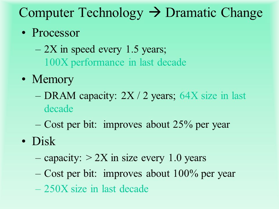 Computer Technology  Dramatic Change