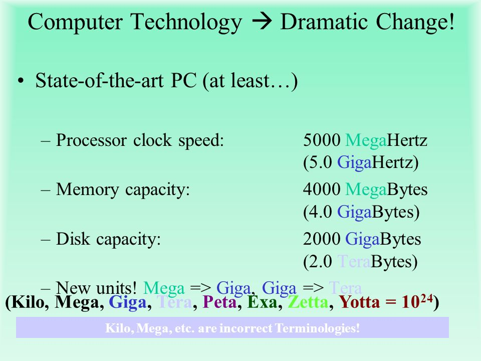 Computer Technology  Dramatic Change!