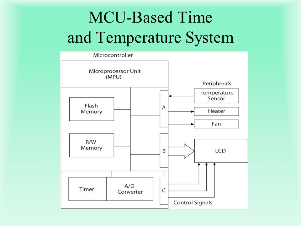 MCU-Based Time and Temperature System