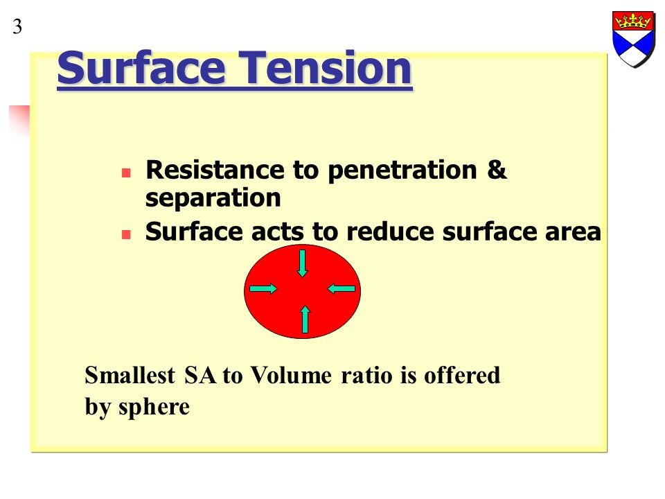 Surface Tension Resistance to penetration & separation