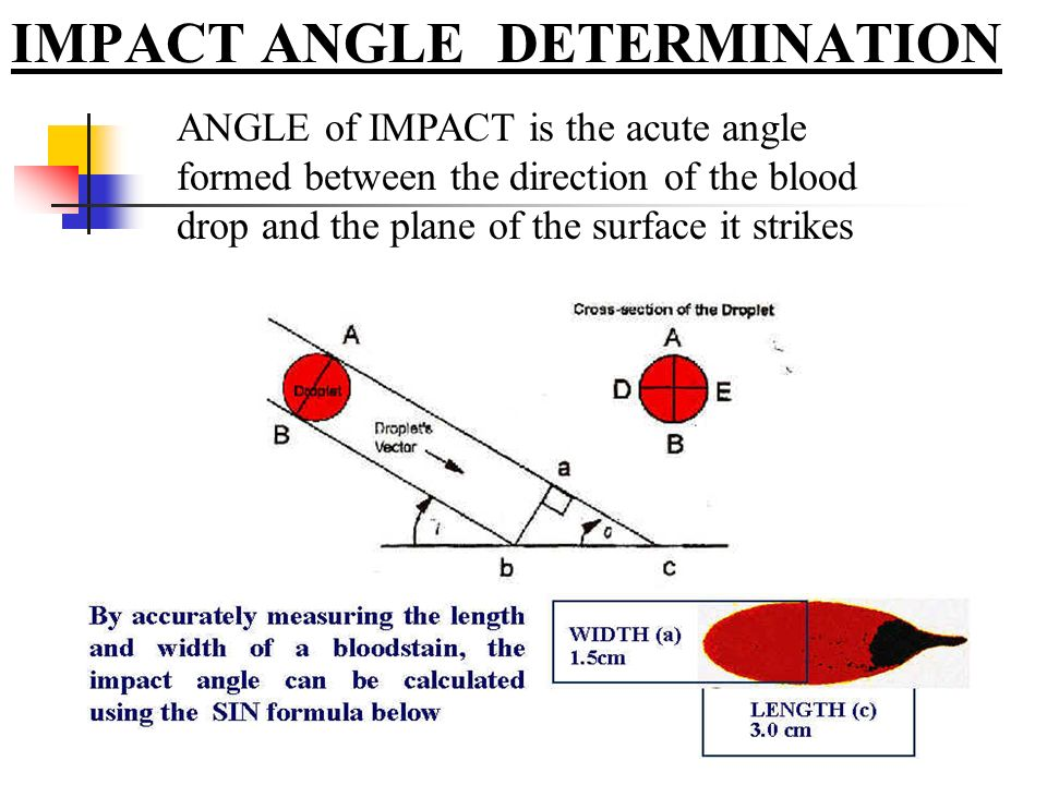 IMPACT ANGLE DETERMINATION