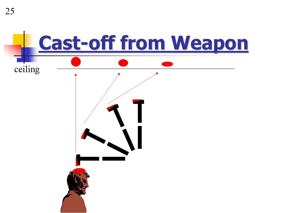 25 Cast-off from Weapon ceiling