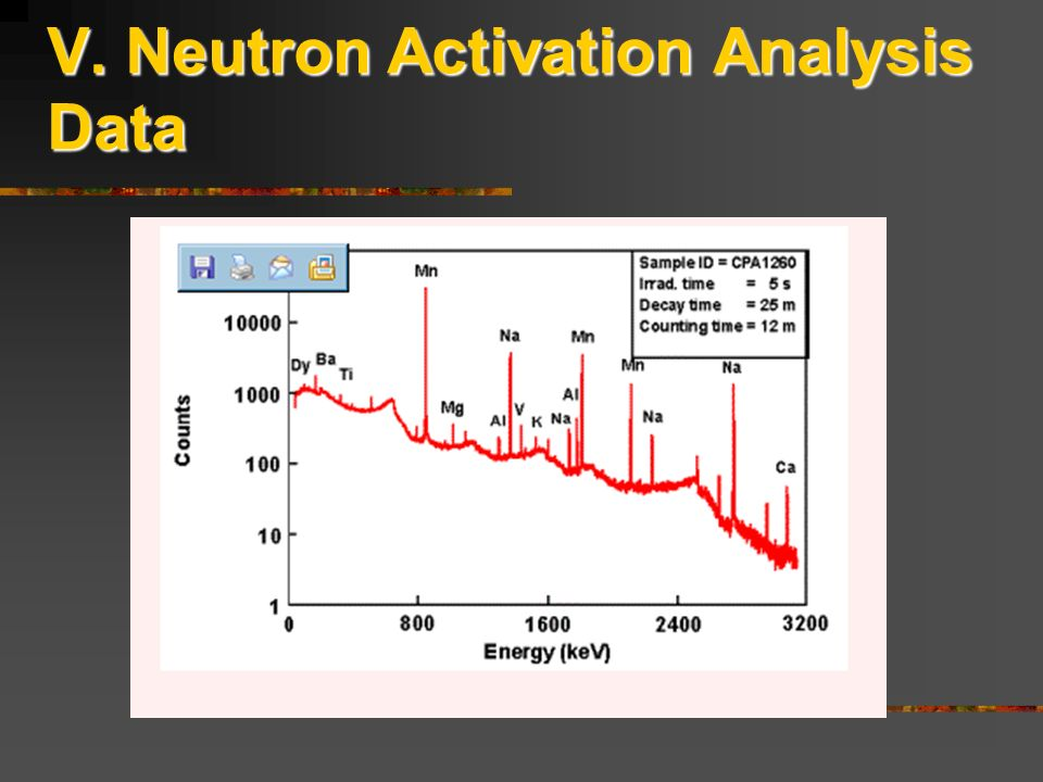 V. Neutron Activation Analysis Data