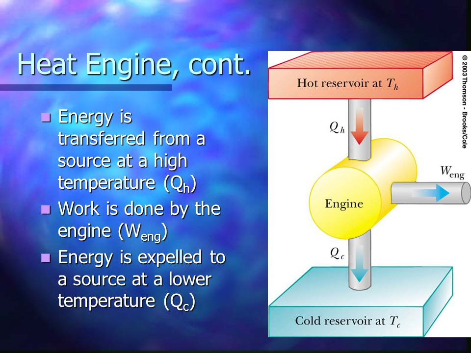 Heat Engine, cont. Energy is transferred from a source at a high temperature (Qh) Work is done by the engine (Weng)