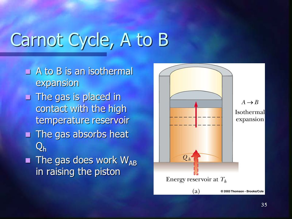 Carnot Cycle, A to B A to B is an isothermal expansion