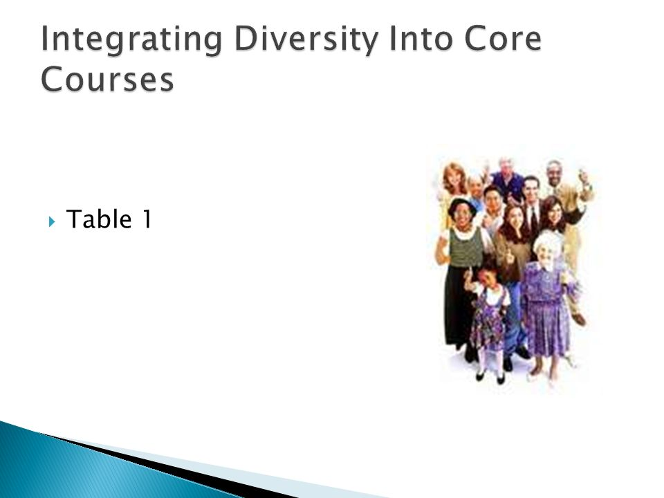Integrating Diversity Into Core Courses