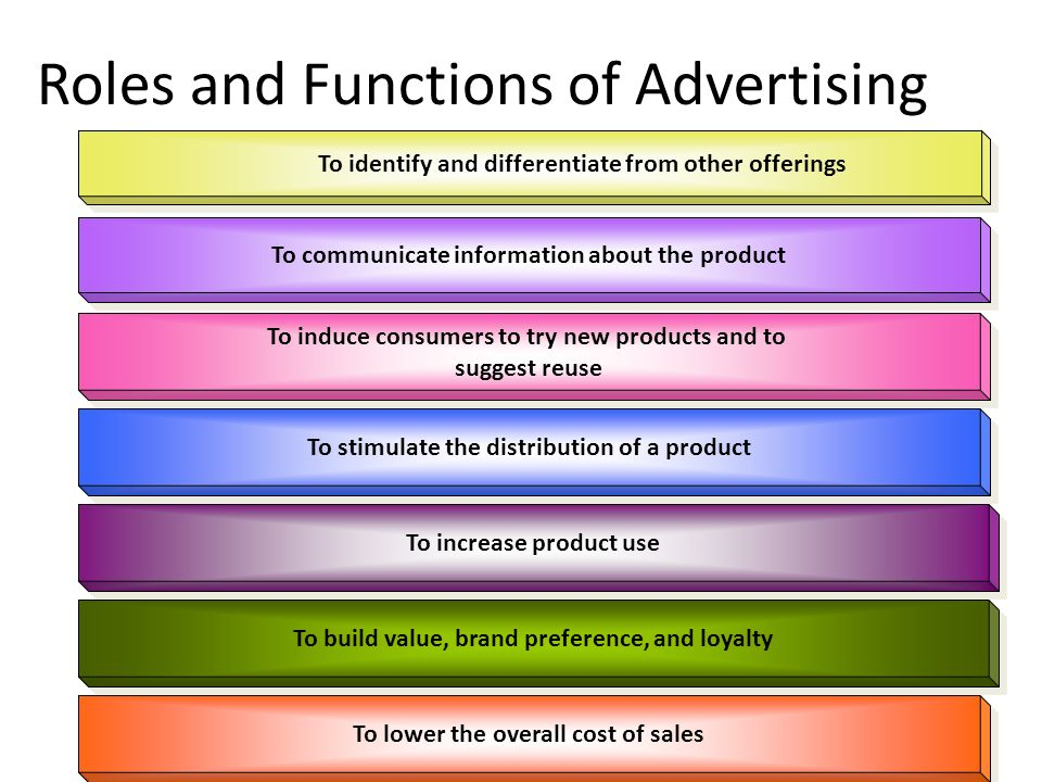 Roles and Functions of Advertising