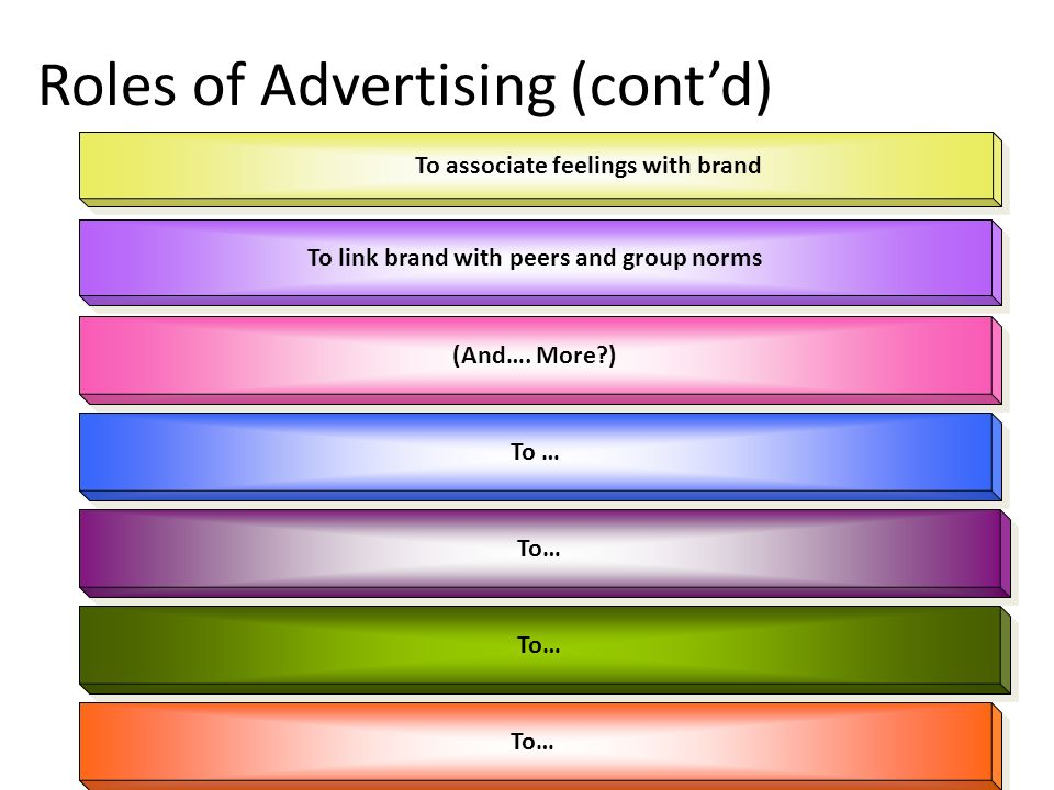 Roles of Advertising (cont'd)