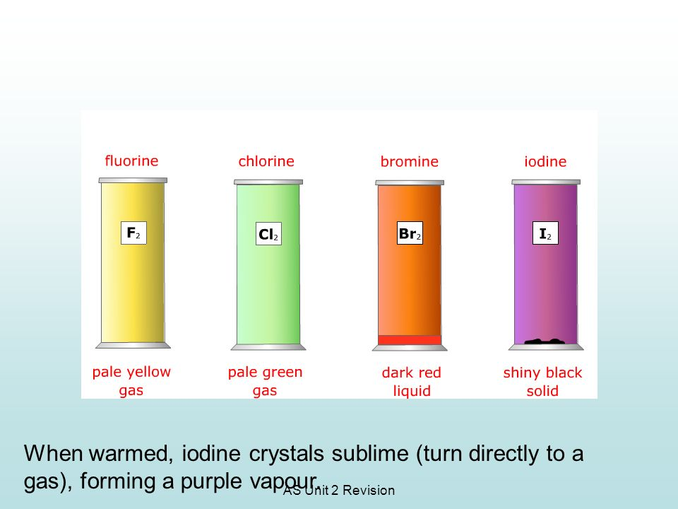 When warmed, iodine crystals sublime (turn directly to a gas), forming a purple vapour.