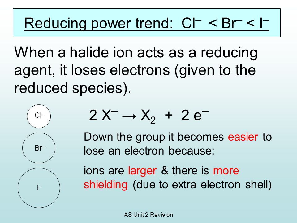 Reducing power trend: Cl– < Br– < I–