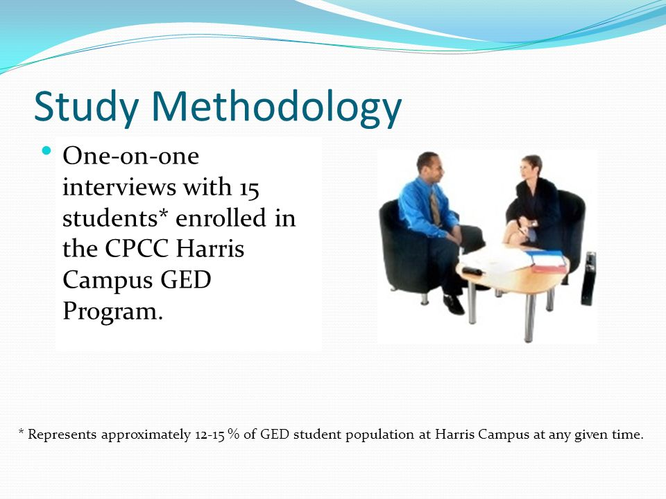 Study Methodology Test. One-on-one interviews with 15 students* enrolled in the CPCC Harris Campus GED Program.