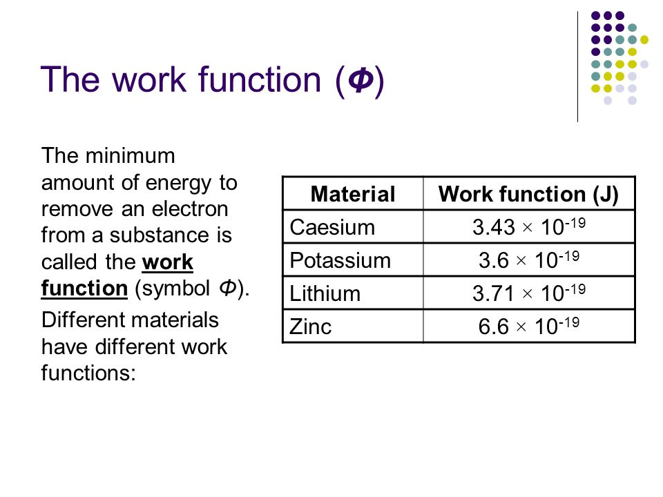 The work function (Φ) The minimum amount of energy to remove an electron from a substance is called the work function (symbol Φ).