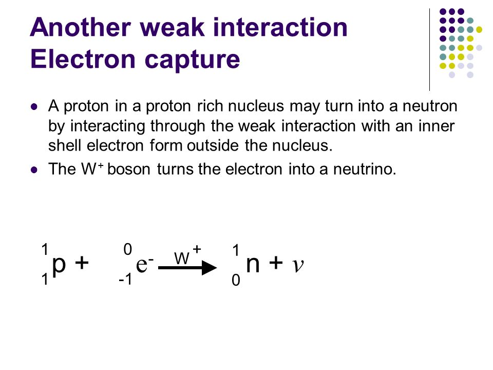 Another weak interaction Electron capture