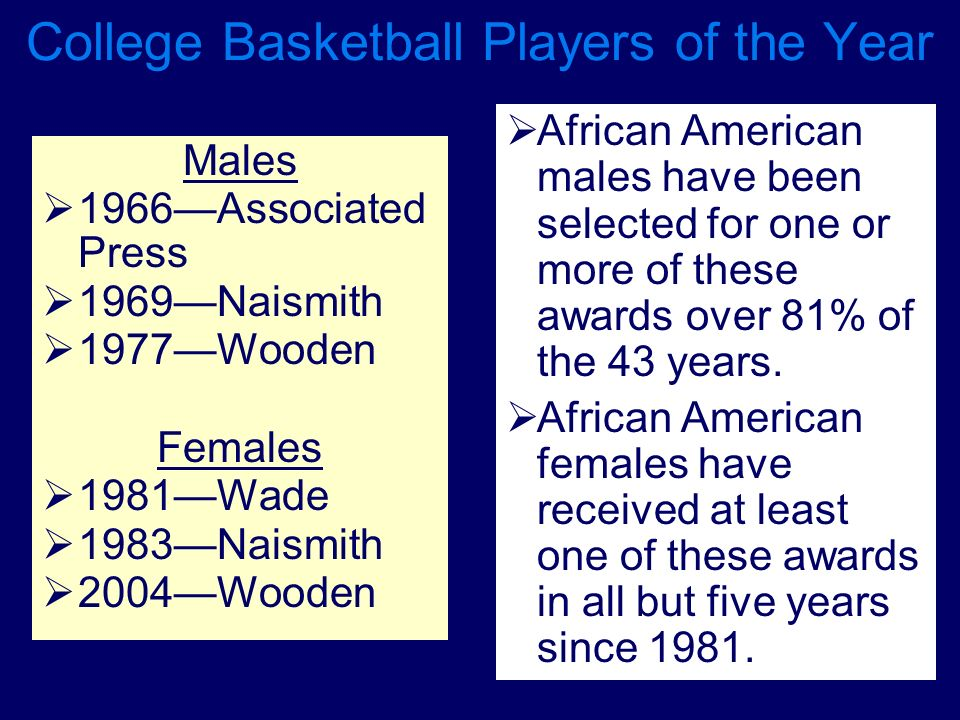 College Basketball Players of the Year
